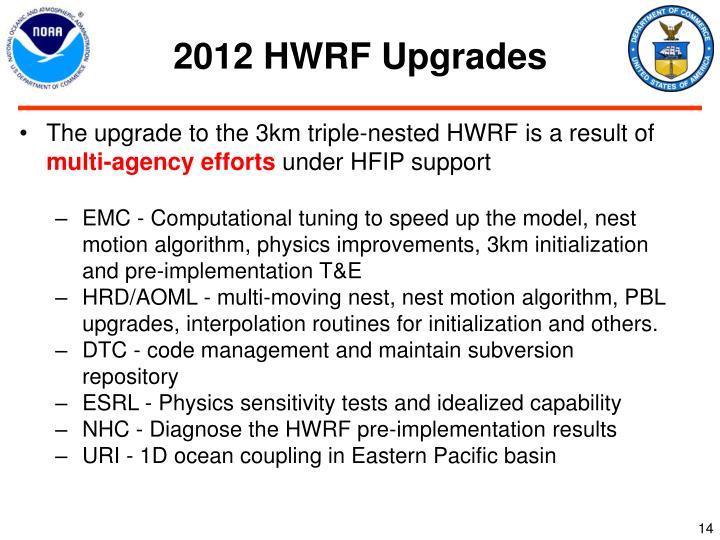 2012 HWRF Upgrades