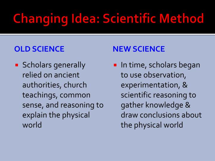 Changing Idea: Scientific Method