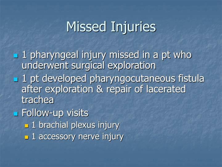 Missed Injuries