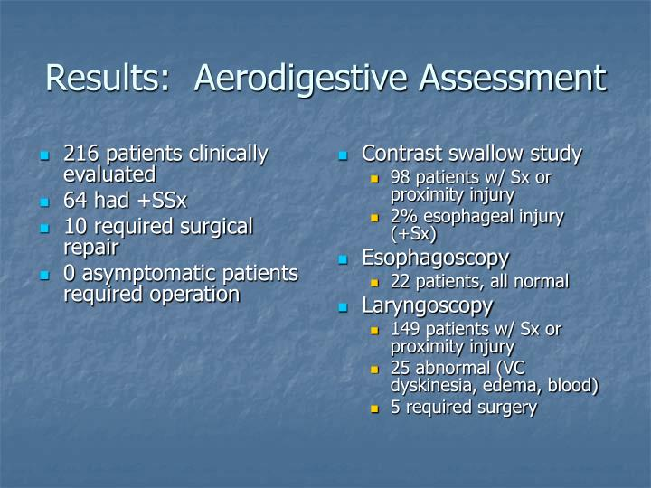 216 patients clinically evaluated