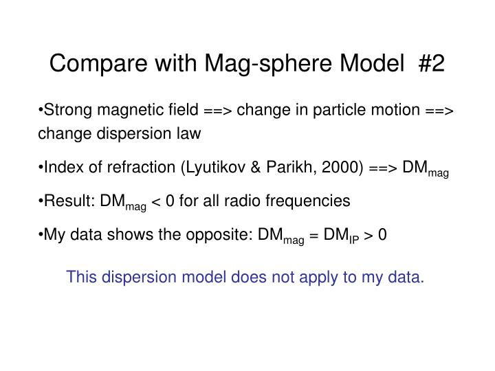 Compare with Mag-sphere Model  #2