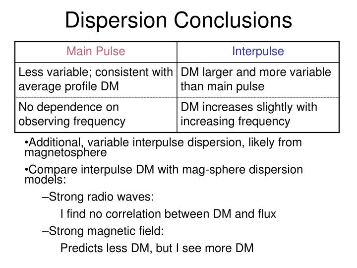 Dispersion Conclusions