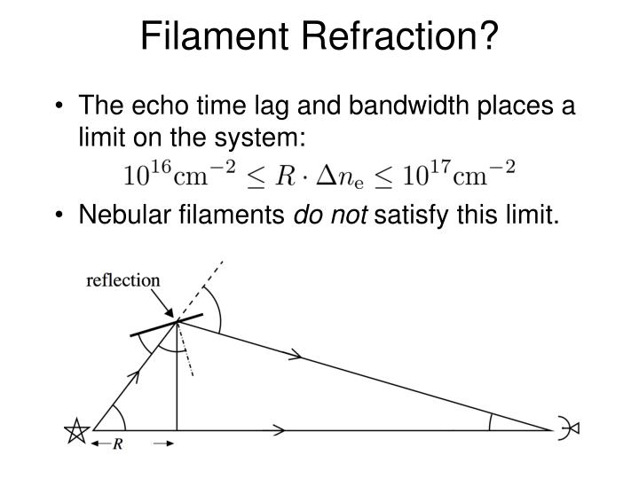 Filament Refraction?