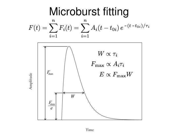 Microburst fitting