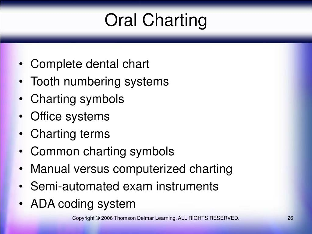 Oral Charting