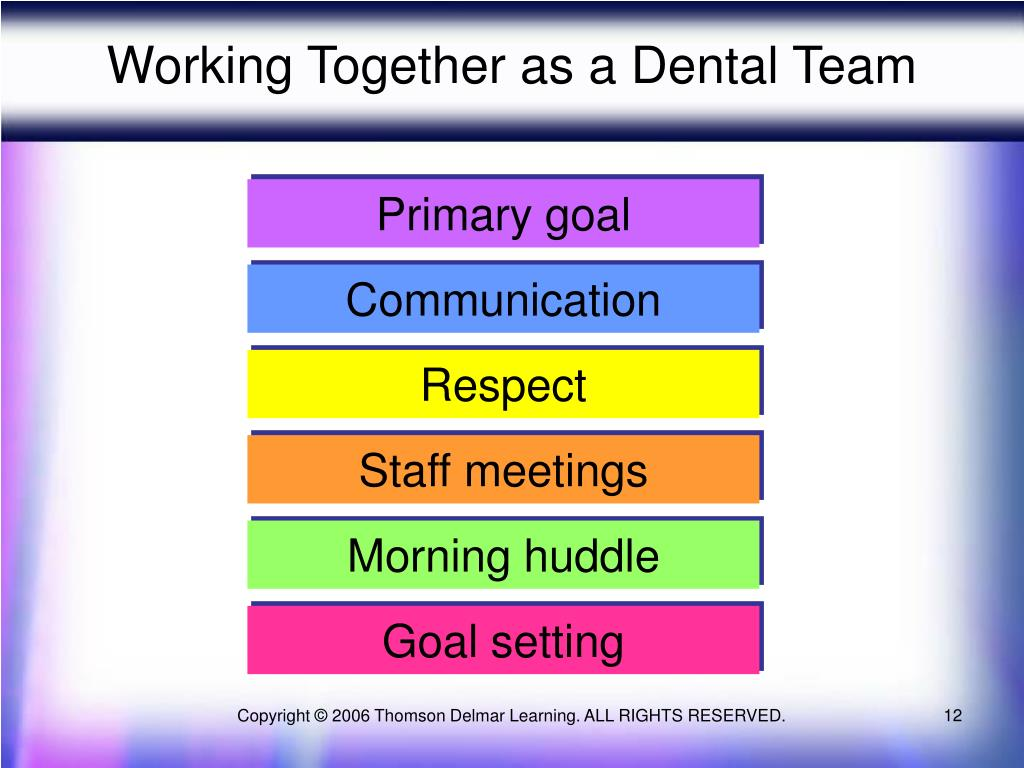 Working Together as a Dental Team