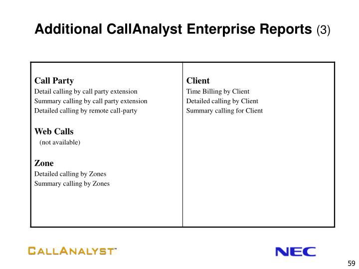 Additional CallAnalyst Enterprise Reports