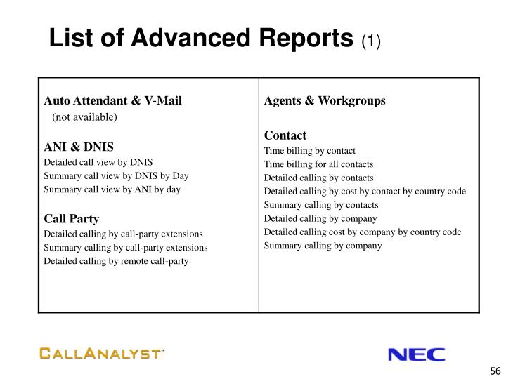 List of Advanced Reports