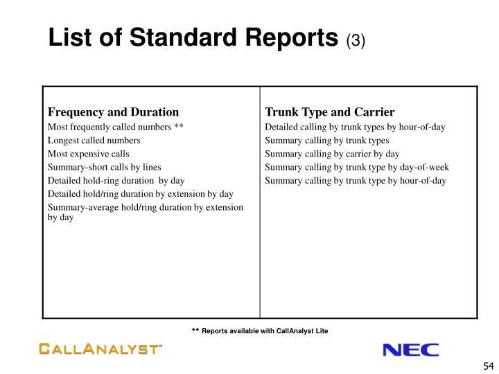 List of Standard Reports
