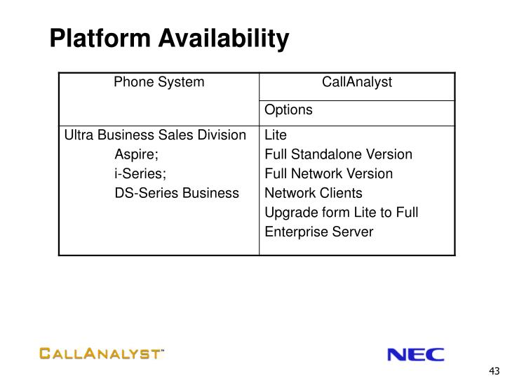 Platform Availability