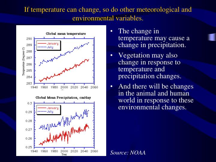 If temperature can change, so do other meteorological and environmental variables.