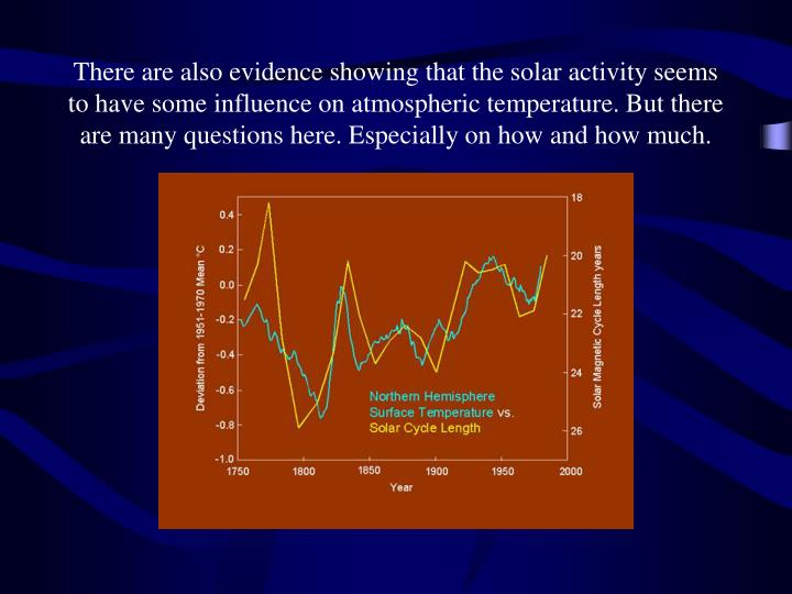 There are also evidence showing that the solar activity seems to have some influence on atmospheric temperature. But there are many questions here. Especially on how and how much.