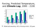 forcing predicted temperature and climate lag 2000 2100