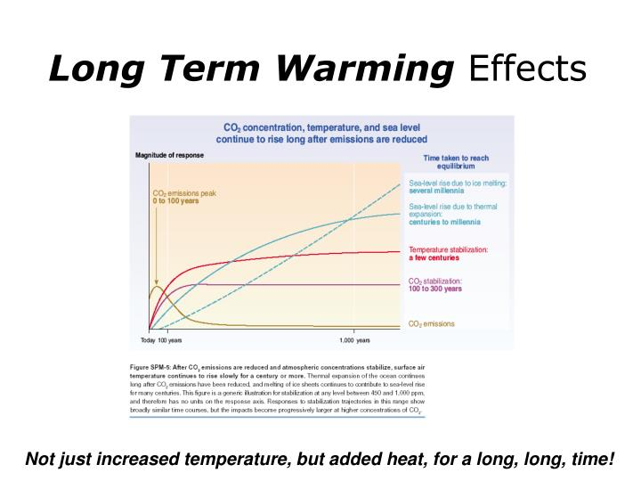 Long Term Warming