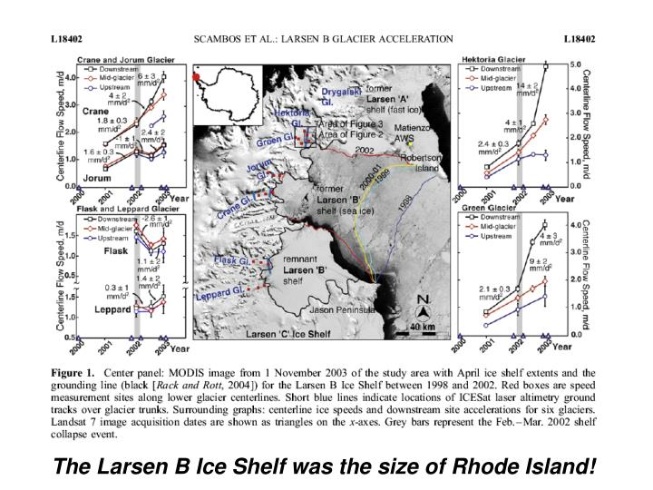 The Larsen B Ice Shelf was the size of Rhode Island!