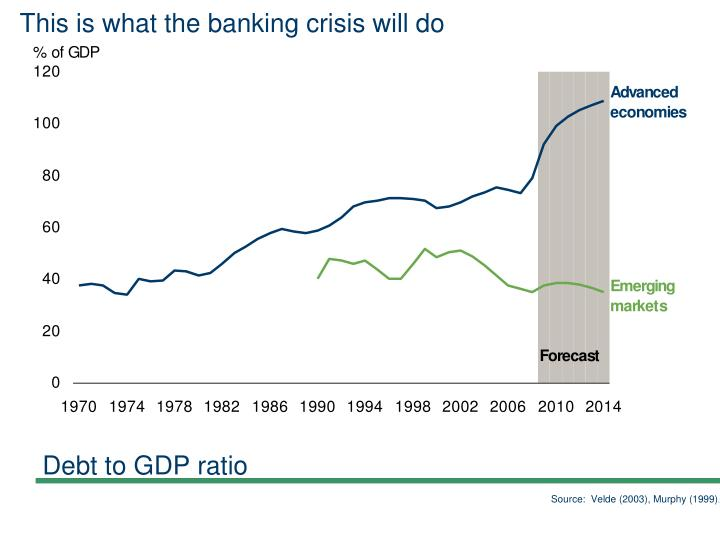 This is what the banking crisis will do
