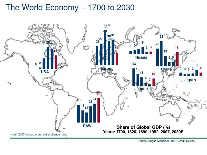 The World Economy – 1700 to 2030