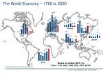 the world economy 1700 to 2030