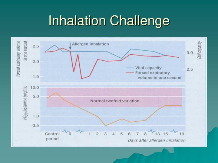 Inhalation Challenge