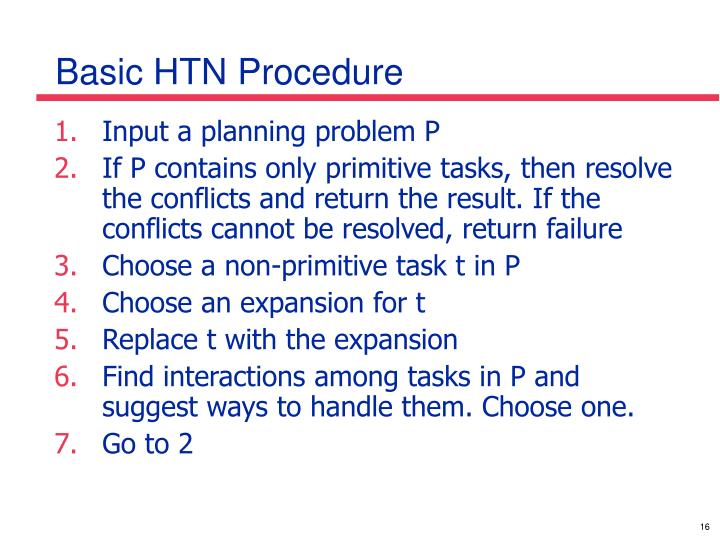 Basic HTN Procedure