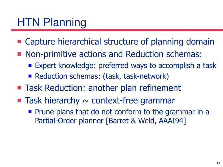 HTN Planning
