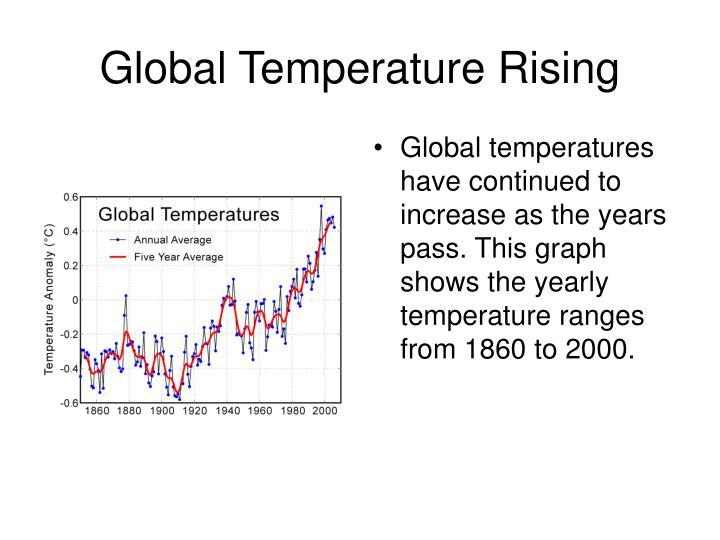 Global Temperature Rising