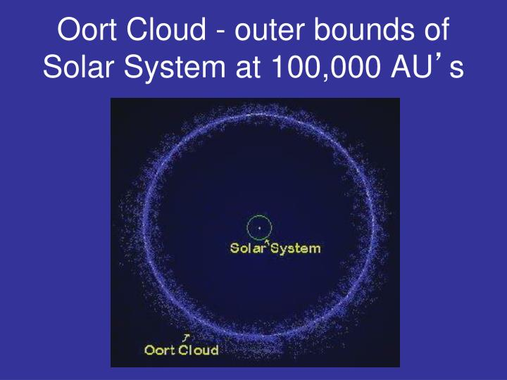 outer solar system including oort cloud - photo #4