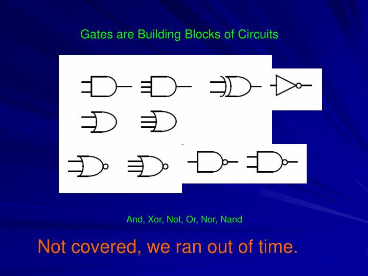 Gates are Building Blocks of Circuits