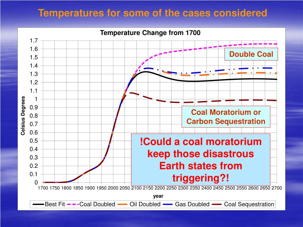 Temperatures for some of the cases considered