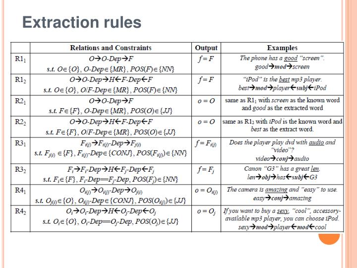 Extraction rules