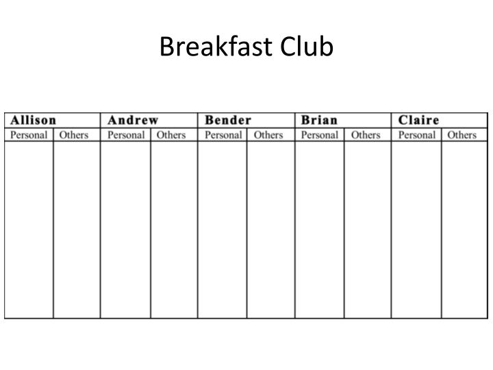 breakfast club interpersonal communication 250000 free breakfast club - interpersonal communication papers & breakfast club - interpersonal communication essays at #1 essays bank since 1998 biggest and the best essays bank.