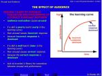 the effect of audience
