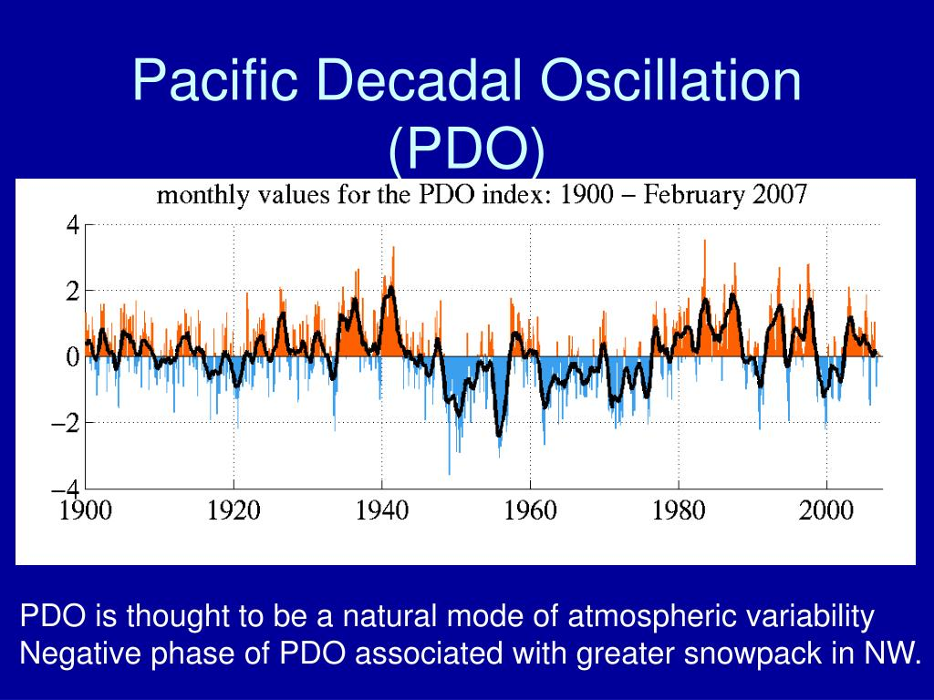 Pacific Decadal Oscillation (PDO)