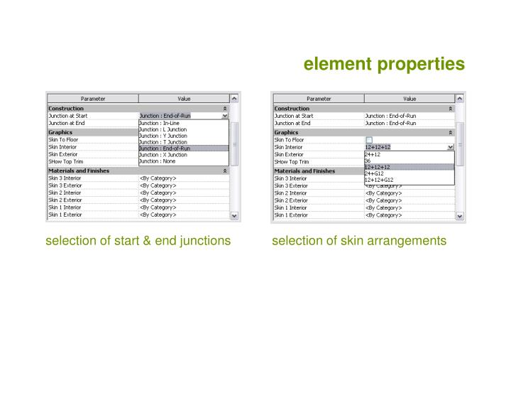 element properties