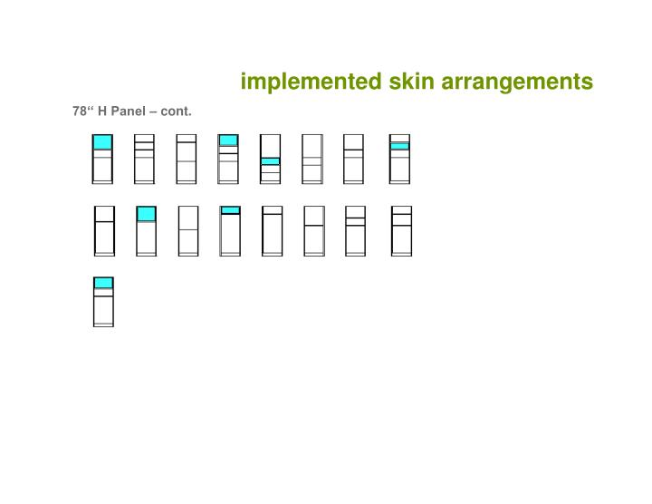 implemented skin arrangements