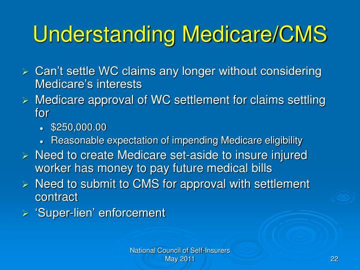 Understanding Medicare/CMS