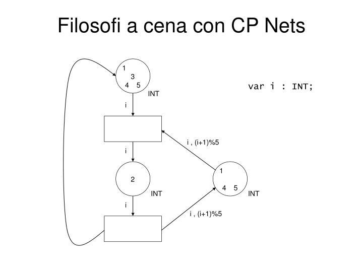 Filosofi a cena con CP Nets