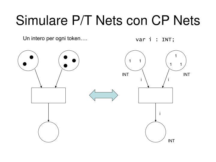 Simulare P/T Nets con CP Nets