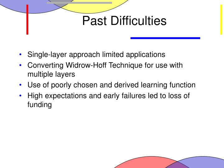 Past Difficulties
