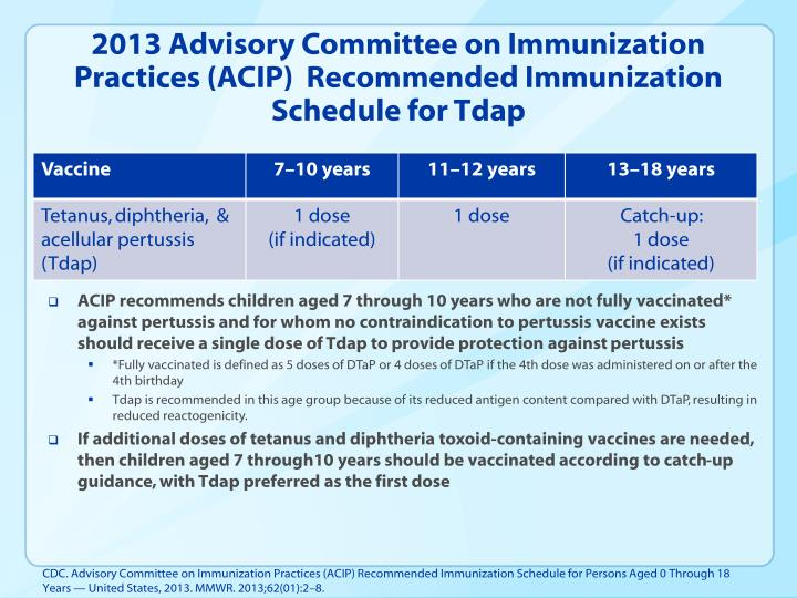 Pertussis vaccine adults recommendation - HANDCHARISMATIC.GA
