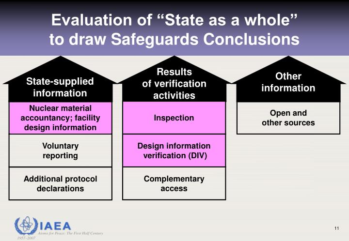 "Evaluation of ""State as a whole"""