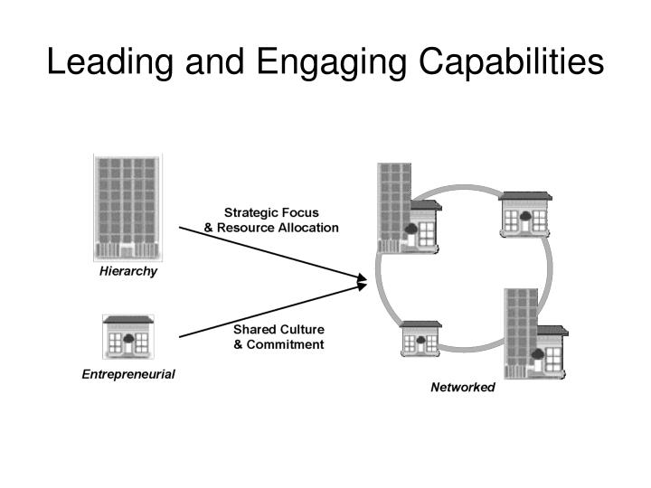 Leading and Engaging Capabilities