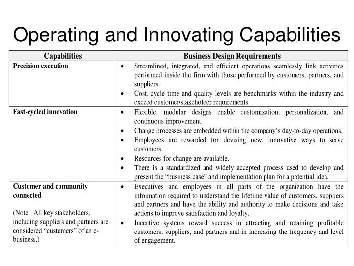 Operating and Innovating Capabilities