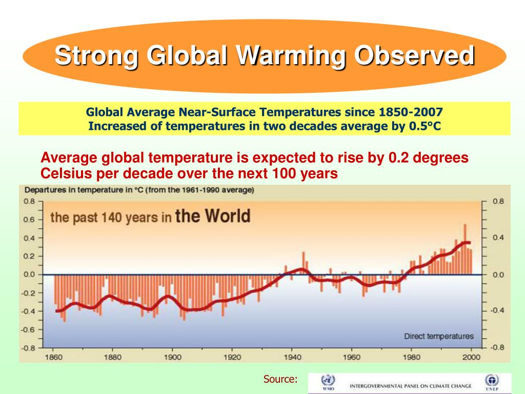 Strong Global Warming Observed