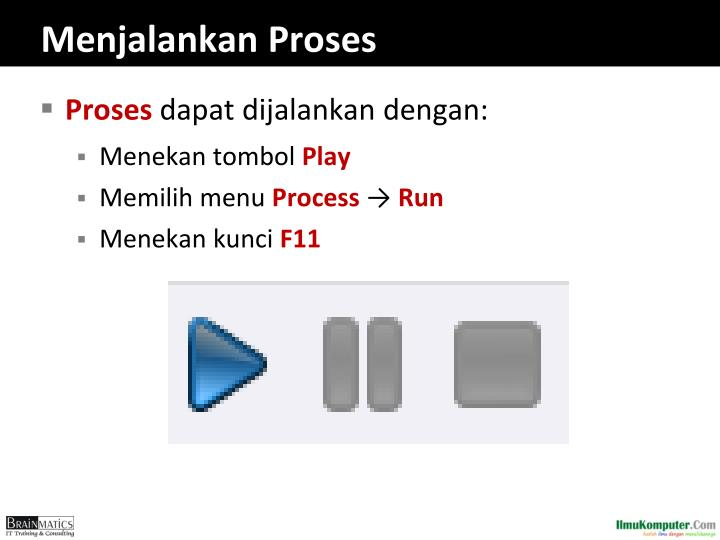 Menjalankan Proses