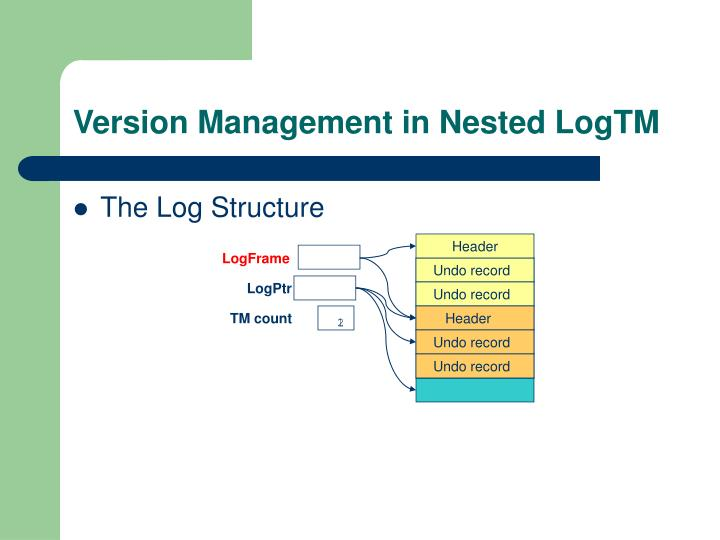 Version Management in Nested LogTM