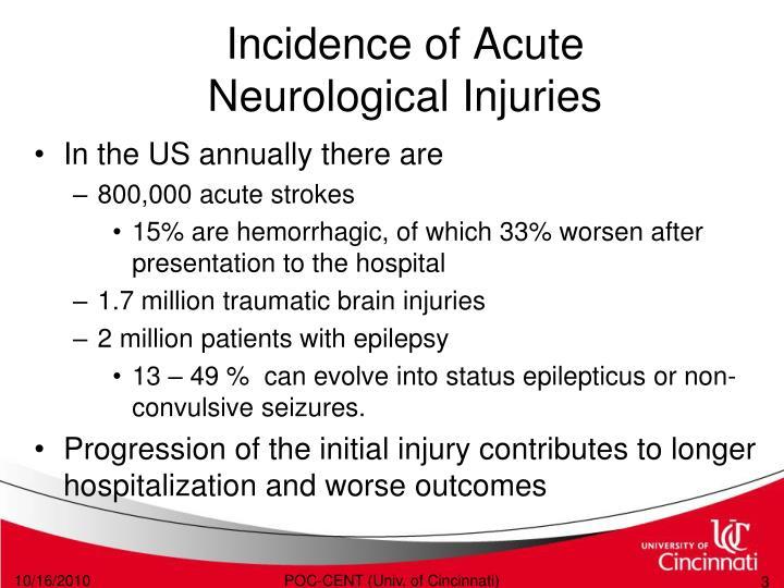 Incidence of Acute Neurological Injuries