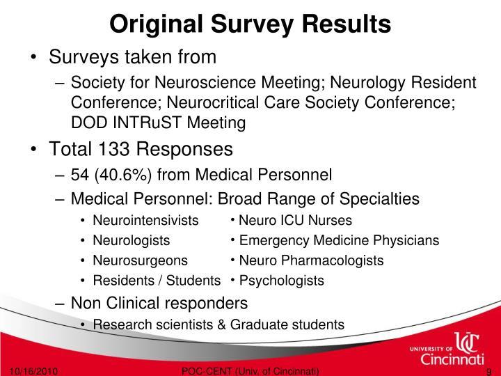 Original Survey Results
