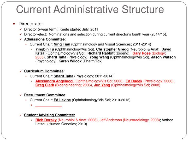 Current Administrative Structure