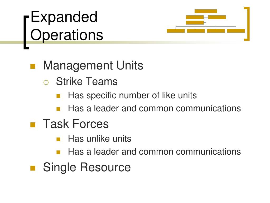 Expanded Operations